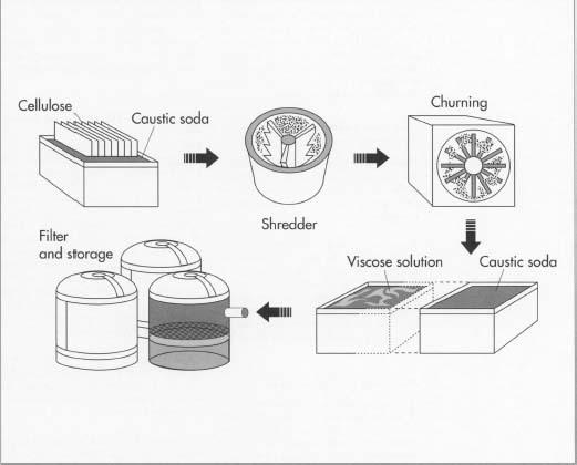 Ceramic Fibers Ppt Ceramics Materials Ppt Video Online