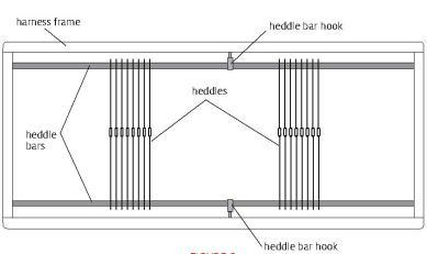 harnesscloseup